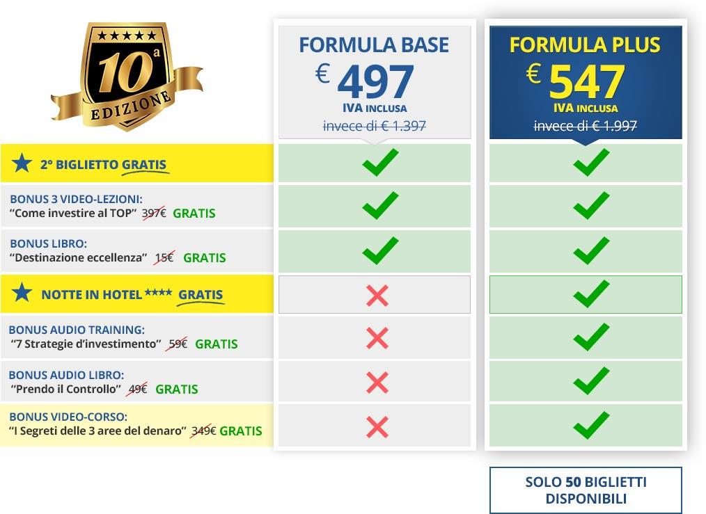 tabella-prezzo-bologna-new2020-exe-desktop-novembre